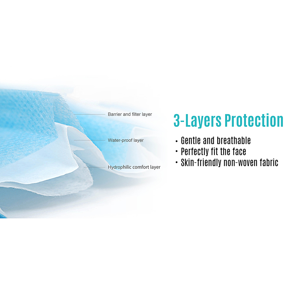 Masca faciala medicala chirurgicala pentru adulti cu 3 straturi de protectie, set 50 buc, EN14683 tip I,  eficienta ≥ 95%